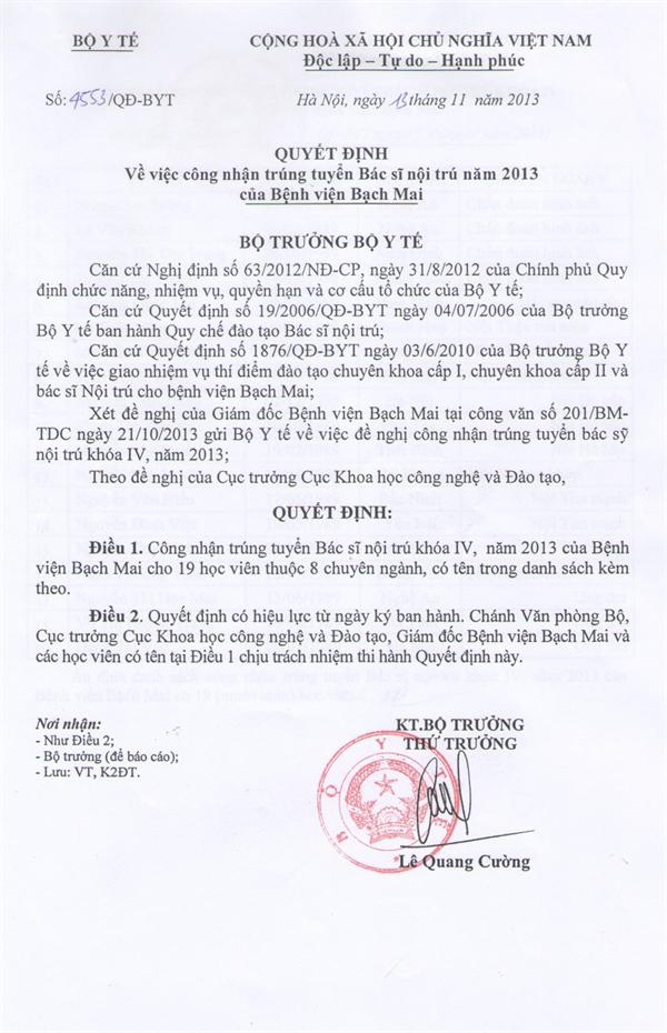 Quyết định trúng tuyển BSNT khóa IV năm 2013