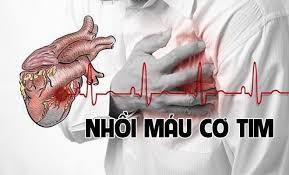 Nguyên nhân chính gây thiếu máu cơ tim