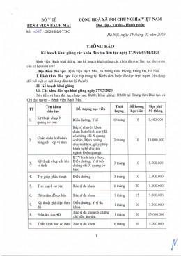 Thông báo kế hoạch khai giảng các khóa đào tạo liên tục ngày 27/05 và 03/06